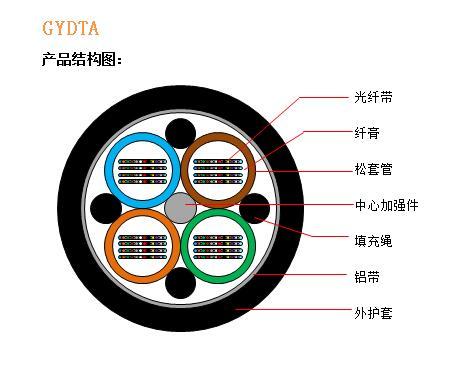 GYDTA結構圖.jpg