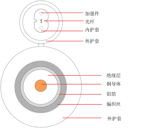 光電復合纜-中文版-1.jpg