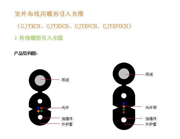 GJYXCH、GJYXDCH、GJYXFCH、GJYXFDCH結構圖.jpg