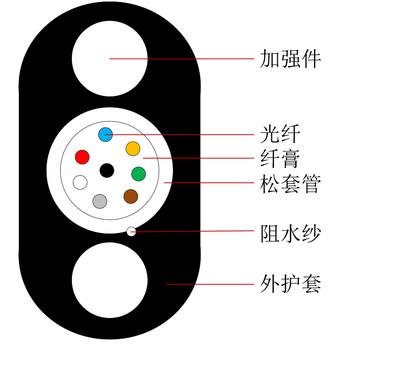 GJYFXTCBY新產品發布-中文.jpg