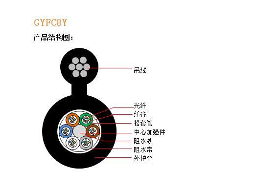 GYFC8Y結構圖2.jpg