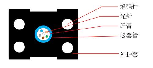 室內布線類光纜產品系列GJXFV-中文-1.jpg