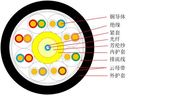 CAT5e+GJPFJH 中文版-1.jpg