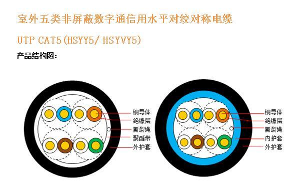 HSYY5、HSYVY5結構圖.jpg