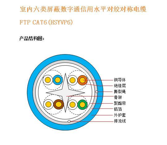 HSYVP6結構圖.jpg