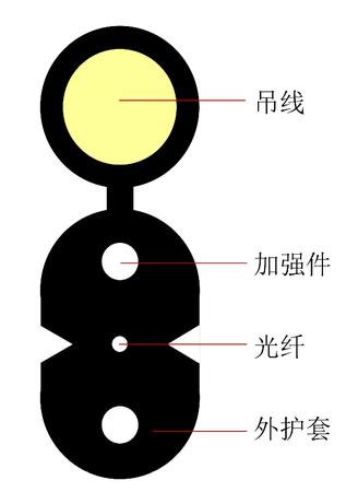 蝶形引入光纜產品GJYXFCH(芳綸紗) - 中文-1.jpg