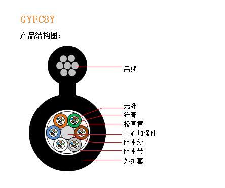 GYFC8Y結構圖.jpg