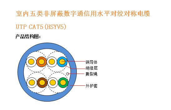 HSYV5結構圖.jpg