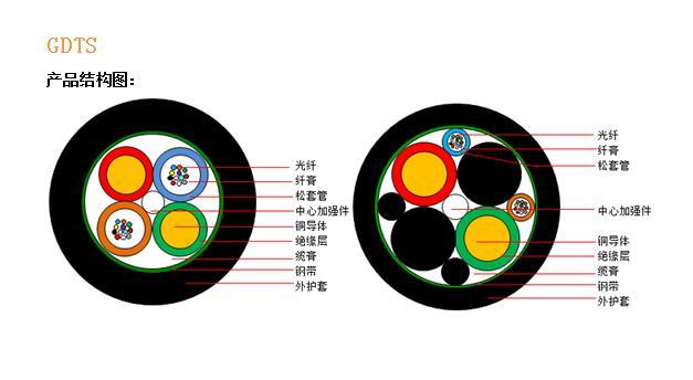 GDTS結構圖.jpg