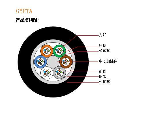 GYFTA結構圖.jpg