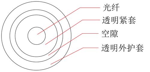 易抽離型隱形光纜GJI-雙護-中文版-1.jpg