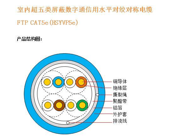 HSYVP5e結構圖.jpg