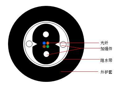 GJYXH03、GJYXFH03結構圖.jpg
