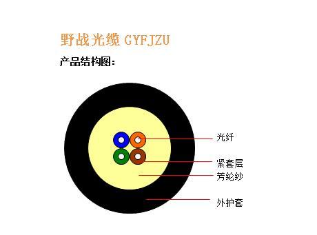 GYFJZU結構圖.jpg