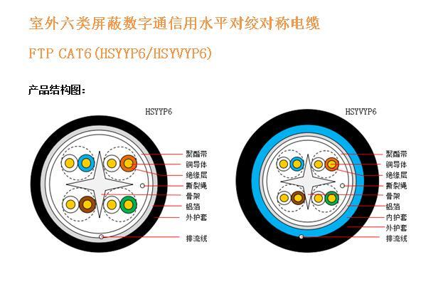 HSYYP6、HSYVYP6結構圖.jpg